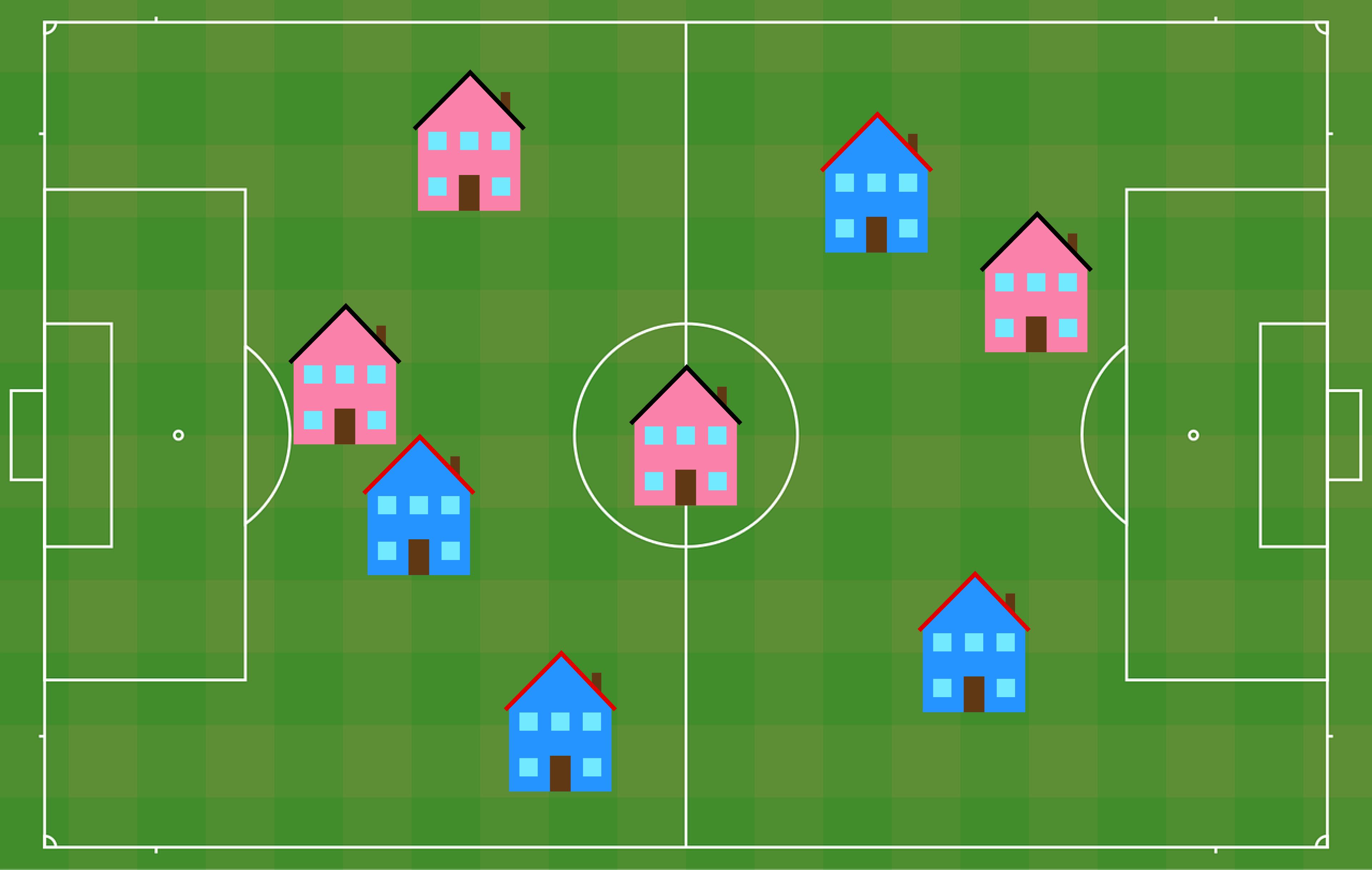 Skråblikk: Hvem hadde vunnet bolig-VM?
